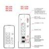 USV Offline 1600VA/960W - USV-1600